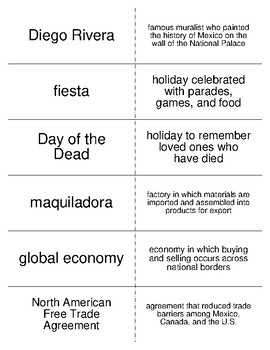 Mexico Vocabulary Flash Cards for Middle School Geography