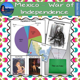 Mexico - War of Independence