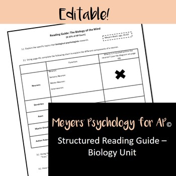 Meyers' Psychology for AP© - Biology Unit (Chapter 2) Reading Guide