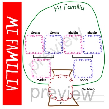 Mi Familia family tree spanish
