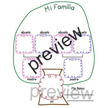 Mi Familia family tree spanish