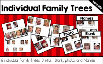 Mi Familia in Spanish - Editable Powerpoint | My Family (Spanish)