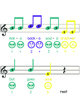 Mi Sol La songs for Boomwhackers and Chromanotes Bells