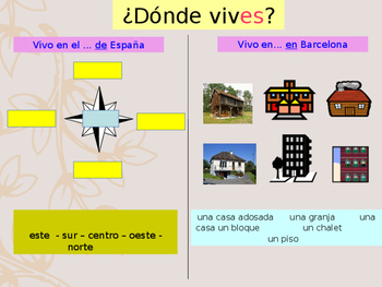 Spanish house, mi casa PPT for beginners
