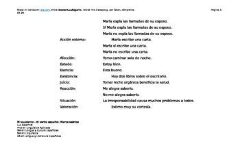 Mi cuaderno - El verbo español: Marco teórico