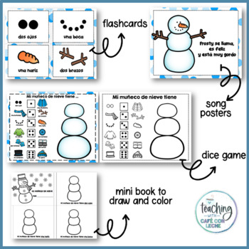 Muñeco de nieve (Snowman Dice Games)