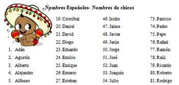Mi nombre Espanol!