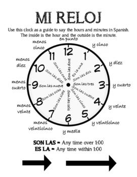 Mi reloj: Clock Manipulative