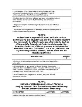 Miami-Dade County's AP3/ P2C Portfolio Organizational Template