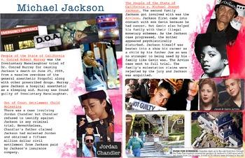 Michael Jackson - Medical Malpractice - Manslaughter - Molestation - FREE POSTER