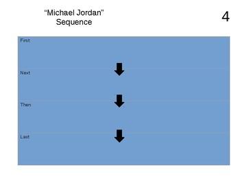 Michael Jordan Reading Graphic Organizers