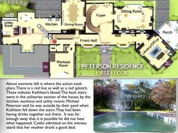 Michael Peterson - Murder Trial - Raptor Attack - Alford Plea - 66 Slides