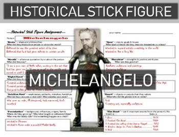 Michelangelo Historical Stick Figure (Mini-biography)