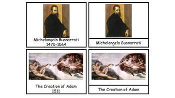 Michelangelo Montessori 3 Part Cards, Poster, and Ideas
