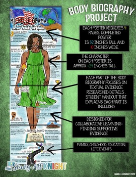 Michelle Obama, Black History, First Lady, Activist, Body Biography Project