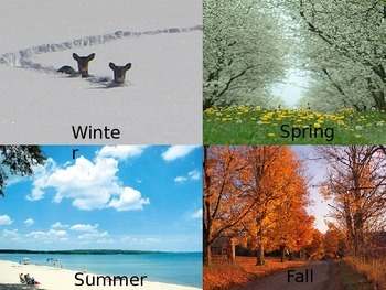 Michigan Climate