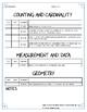 Michigan Essential Elements Checklist: Kindergarten