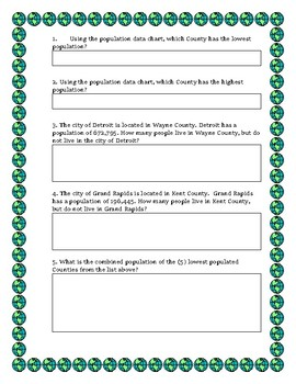 Michigan Data Analysis and Math Word Problems on the Population of Michigan