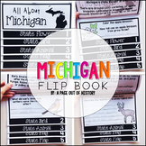 Michigan State Flipbook
