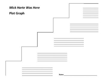 Mick Harte Was Here Plot Graph - Barbara Park