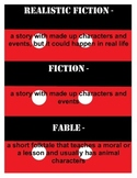 Mickey Mouse book genre labels