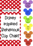 Mickey Mouse inspired Clip It Behaviour Chart