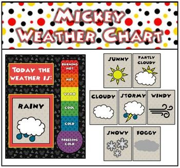 Mickey Weather Chart