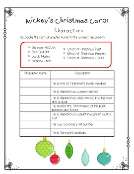 Mickey's Christmas Carol movie questions and activities