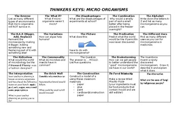 Micro-Organisms Thinker's Keys