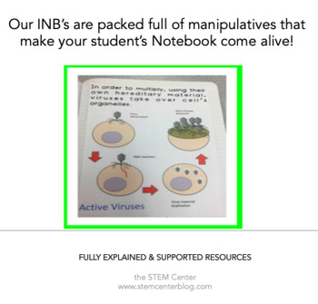 Microbes Interactive Science Notebook