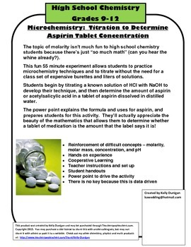 Microchemistry: Titration to Determine Aspirin Tablet Conc