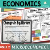 Microeconomics Complete Unit