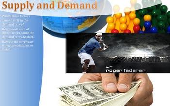 Microeconomics - Supply and Demand