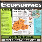 Microeconomics Vocabulary Activities