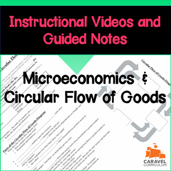 Microeconomics and Circular Flow of Goods Instructional Video and Guided Notes