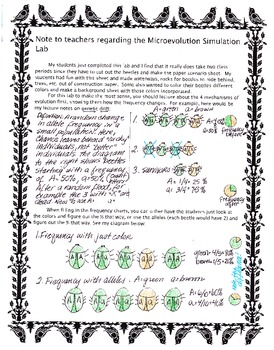 Microevolution Simulation Lab Teacher notes
