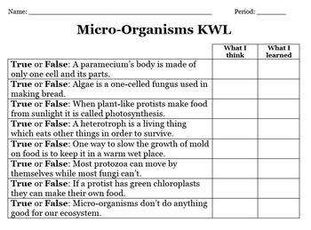Microorganism KWL
