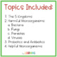 Microorganisms {Lesson, Interactive Notes, Lab, Internet A