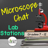 Microscope Chat: Microscope Lab Stations