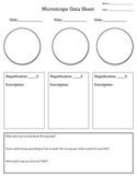 Microscope Data Sheet