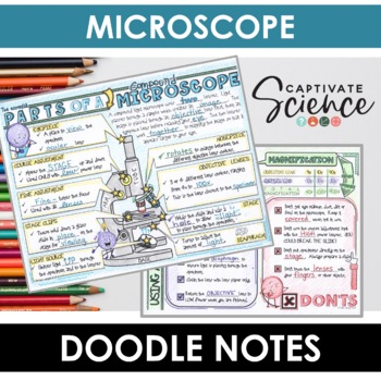 Microscope Doodle Notes