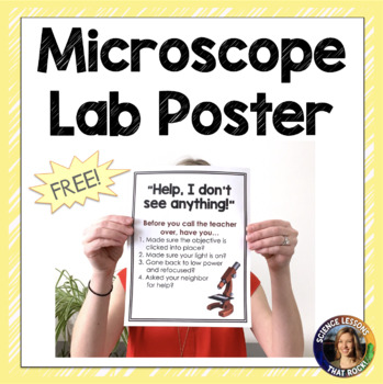 Microscope Lab Poster