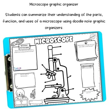 Microscope Nonfiction Article and Parts and Function Activity