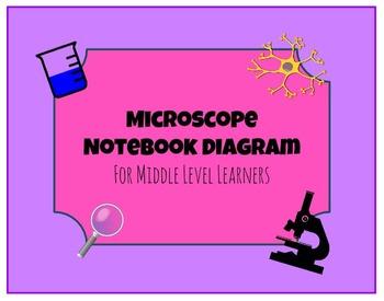 Microscope Notebook Diagram
