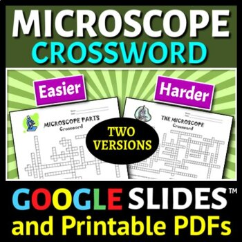 Microscope Parts - Crossword {Editable}