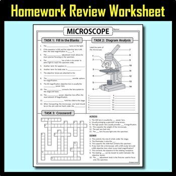 Microscope Parts - LESSON BUNDLE {Editable}