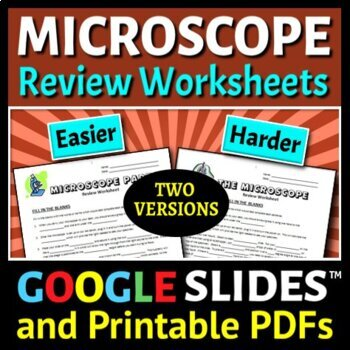 Microscope Parts - Review Worksheet {Editable}