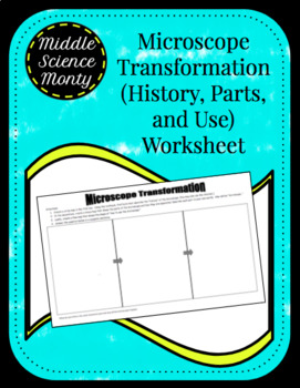 Microscope Transformations (History, Parts, and Use)