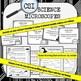 Microscopes CSI Science
