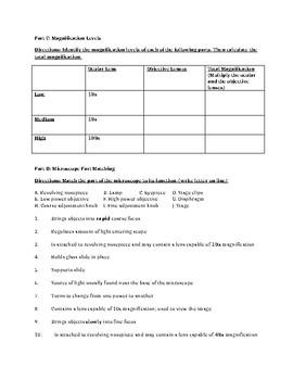 Microscopes Classwork / Homework Packet